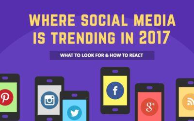 Where Social Media is Trending in 2017